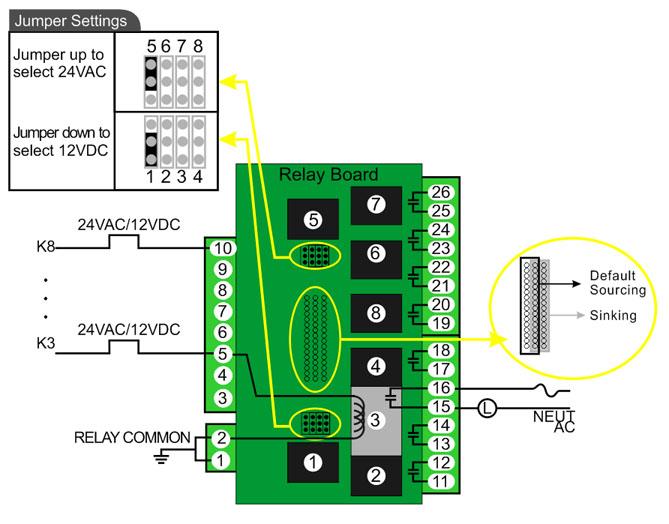MRB-4-8 quick wiring