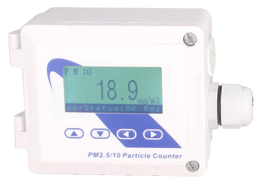 PM2.510_W