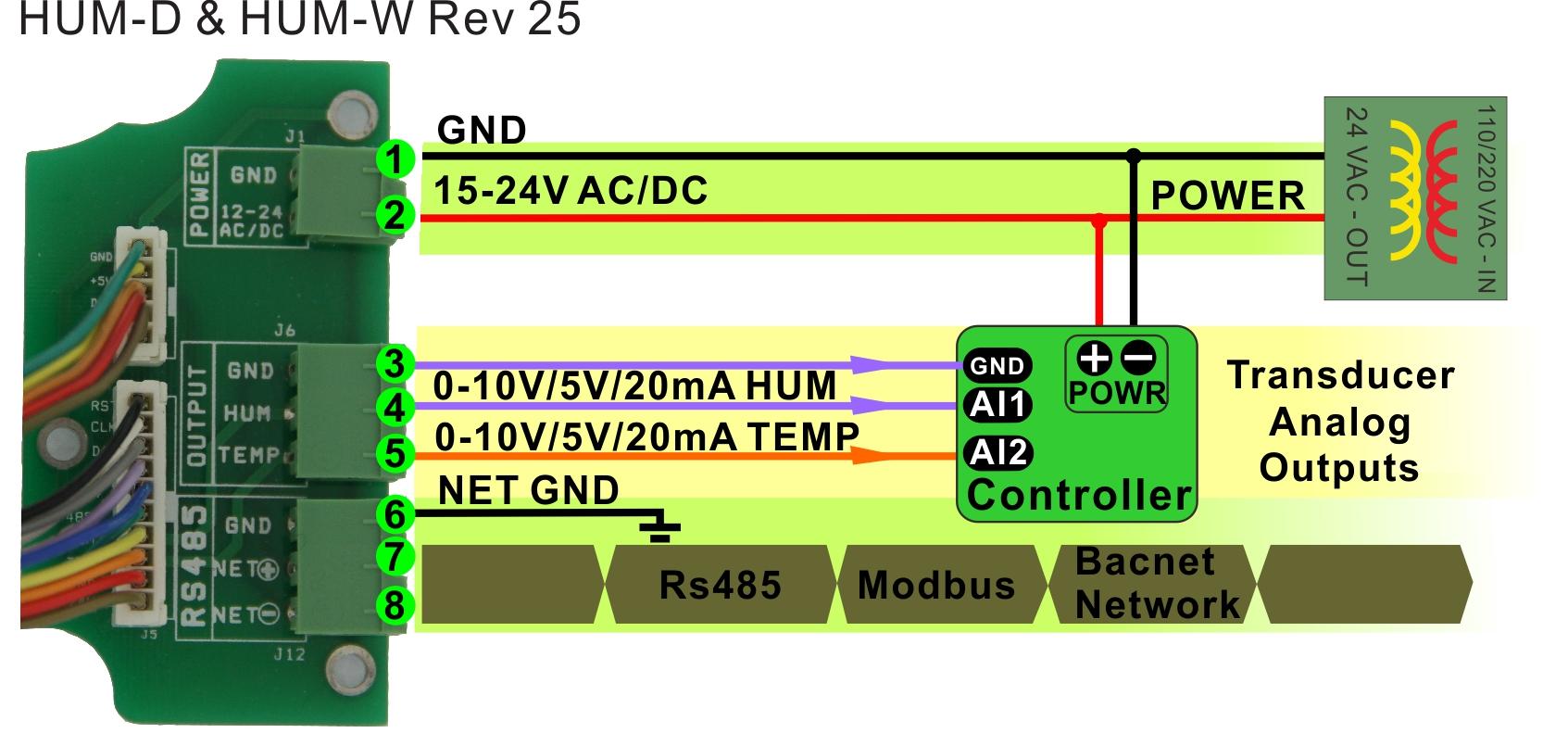Mstp Wiring Methods Electrical Diagram Ms Tp Mov Elsalvadorla Dsl Lan Wire