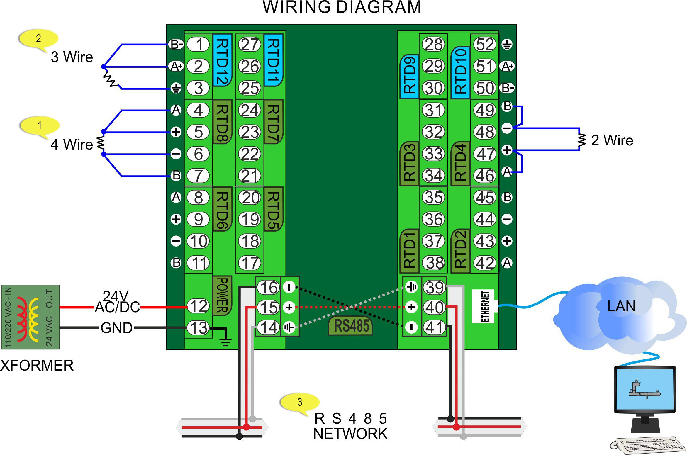 Precision Pt Temperature Sensor Module Temco Controls Ltd