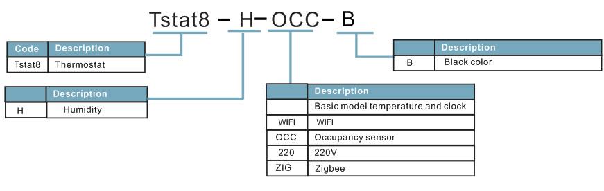 Tstat8 Bacnet Thermostat