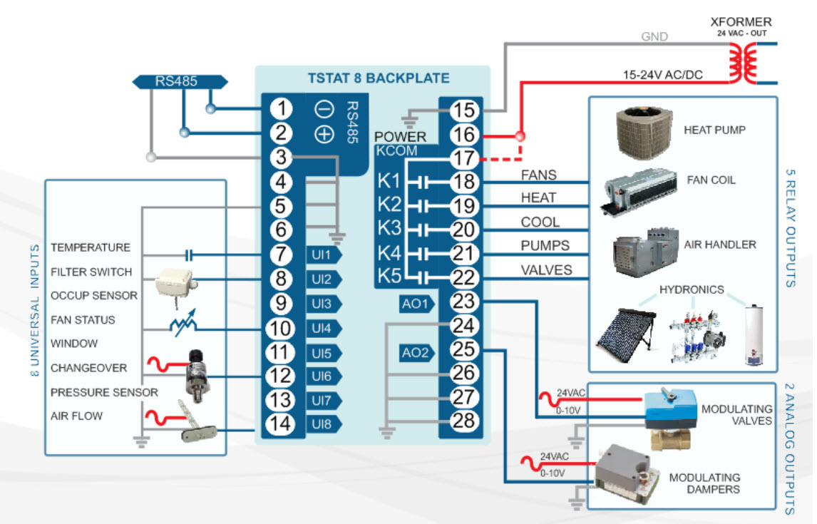 Temco Wire Relay Diagram 5 | Wiring Diagram on
