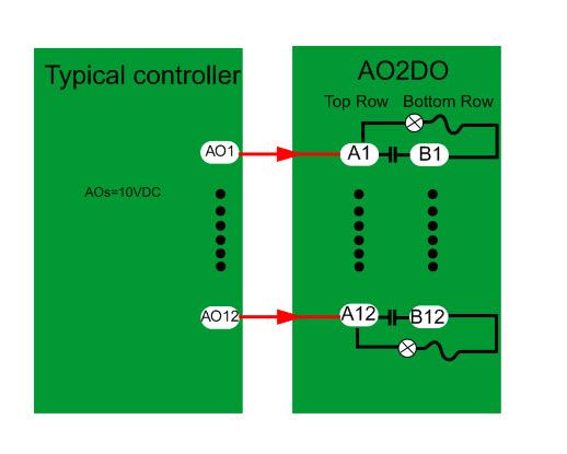 Ao2do Relay Module Converter